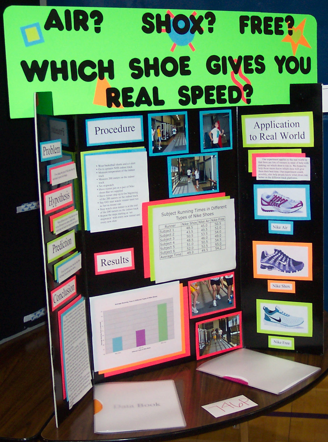 nms 7th grade earth science / past science fair project photos